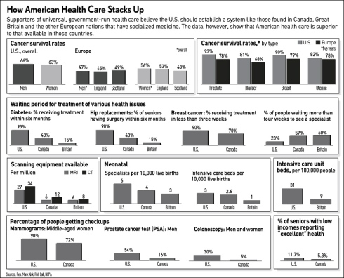 healthcare stacksup